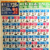 2014年度生の合格者ポスター完成