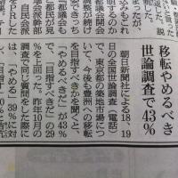 全国の世論も支持しつつあります。築地市場の豊洲東京ガス跡地への移転をやめるべき43%。