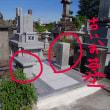 お墓の右側面と左側面の関係について