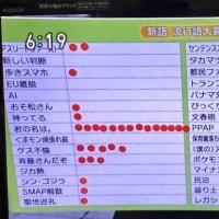つるの剛士さん ツイッターで正論 「日本死ね」が流行語?