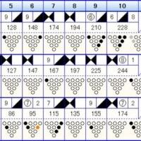 ボウリングのフリータイム(144)