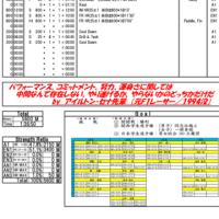 6月21日(水) 1部練