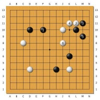AlphaGoの大ニュース