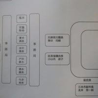 三木市循環型社会創造研究会会場(大阪)行ってきました。