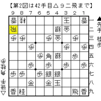 角換わり右玉・先手(2)