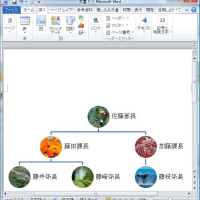 Office 2010 SmartArt -2- �ʿ������ǥ������ɲá�