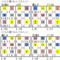 12/3-4 2016/17 V・プレミアリーグ男子