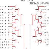 新人戦【団体】女子2日目-決勝-3決