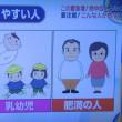 熱中症の原因・予防・対策のポイント