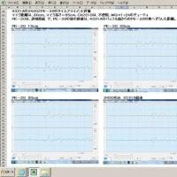 4331AへのPE-20追加評価(R側)