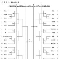 6/17(土)スポ少関東県予選会