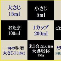 大さじ1=15ml