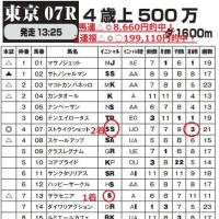 「カバラ音数出馬表」 2月19日東京7R・3連単199,110円など計37レース的中! 全国ローソン・ファミリーマート・サークルKサンクスで発売中!