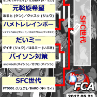 2017.05.21 SFV対戦会&2on2大会 「Fighter's Crossover -AKIBA- [RS]」について