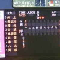 春季高校野球東京大会決勝