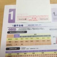 H28-2 日本語検定1級 受検結果