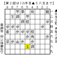 NHK杯将棋トーナメント 3回戦 羽生善治三冠×佐藤和俊六段