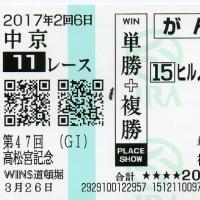 毎日杯、日経賞、マーチS、高松宮記念 反省