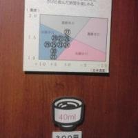 両国で日本酒三昧
