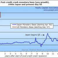 中央銀行あれこれ
