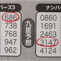 ミニロト 「信頼度99%」の「22」が的中! N4は「当たり屋本舗」でボックス!