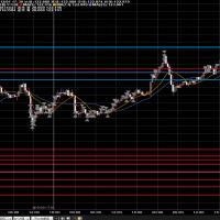 FX実績:NY円、やや売られる 1ドル=123円38銭近辺に下落 雇用統計で