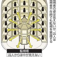 170419 愚か者安倍の驕り。戦後70年、日本の底が抜けた。人々の長い努力が蹂躙される。天皇すら例外でない。