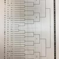 夏の大会トーナメント表