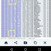 長野での震度5強の地震、一日中揺れが続いていますが心配です。