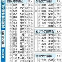 岡山市議会の議長選出の経過