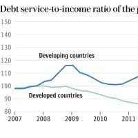 国連、世界金融危機の第3弾を危惧…前代未聞のデフォ付きか