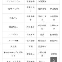 夕刊フジ杯団体戦