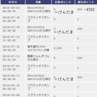 8月のネット収入【2,900円】