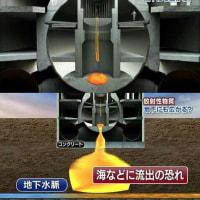 福島第一原発の様子が、おかしい!フクイチで何かが起きている!東京でも線量が異常な上昇! 核分裂反応…