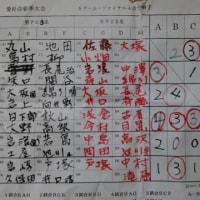 29年度 愛好会春季・秋季・冬季大会
