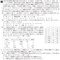 大学入試センター試験・生物基礎 2