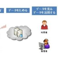 急な腹痛が来ても安心! 進化するトイレ情報サービス&アプリ