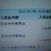 京都・中山両金杯的中も・・・(^_^.)