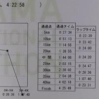 第2回 さいたま国際マラソンの記録証届く