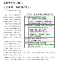 高齢者を狙い撃ち 社会保障 負担増が次々(新聞記事より)