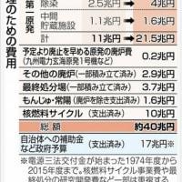 テロ準備罪に 「テロ」 表記なし 「共謀罪」 創設の改正案を全文入手 (東京新聞)
