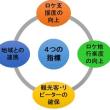 【ロケツーリズムによる地域振興マニュアル】が公開!