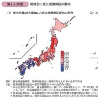 東日本大震災と信用保証残高の関連性
