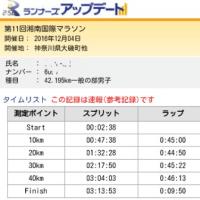 【とりあえず】湘南国際マラソン2016完走しましたぁ~