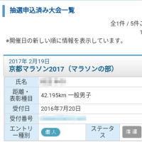 京都マラソン抽選結果