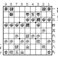 将棋2017-2-1