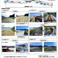 山田線・復旧状況