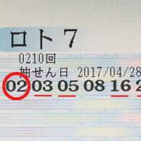 ロト7第210回抽選結果