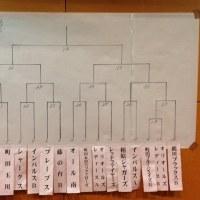 町田市団地野球大会抽選会