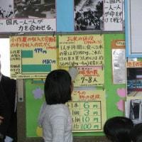 授業で役立つ指導の技術-60-